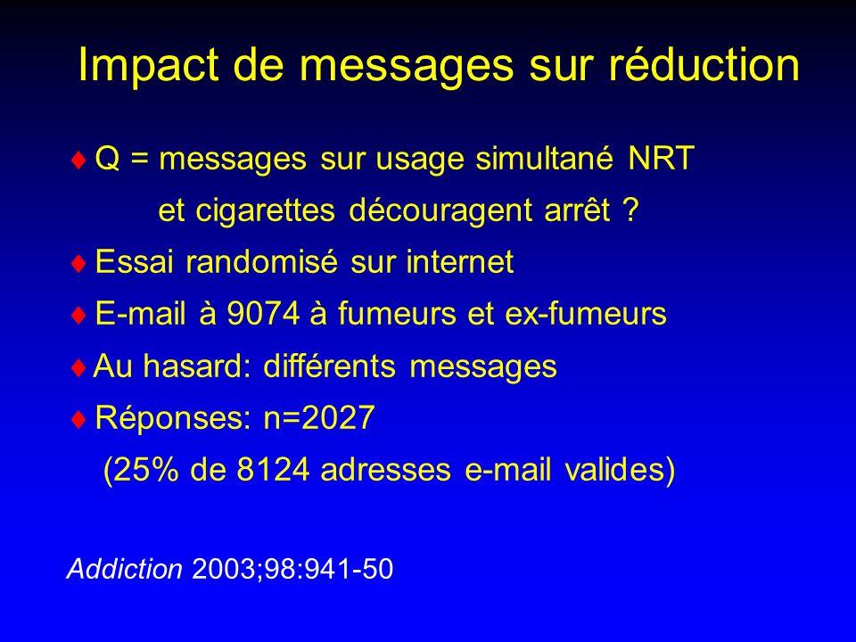 Q = messages sur usage simultané NRT et cigarettes découragent arrêt .