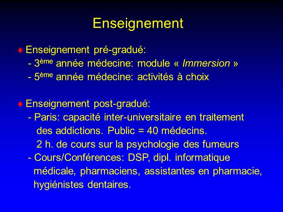Enseignement pré-gradué: - 3 ème année médecine: module « Immersion » - 5 ème année médecine: activités à choix Enseignement post-gradué: - Paris: capacité inter-universitaire en traitement des addictions.
