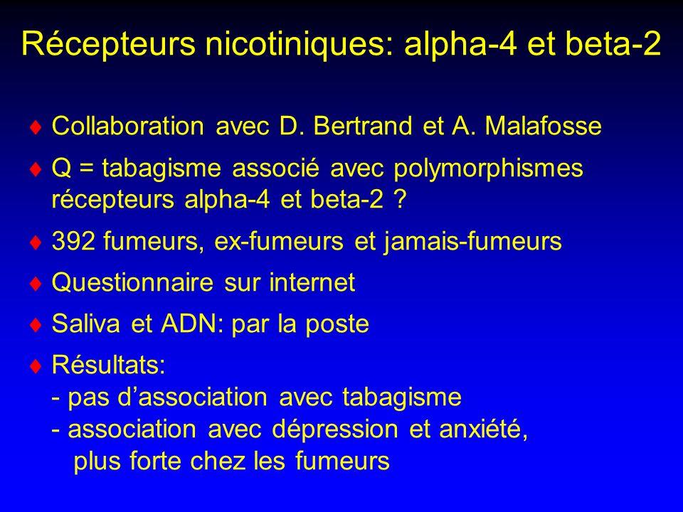 Récepteurs nicotiniques: alpha-4 et beta-2 Collaboration avec D.