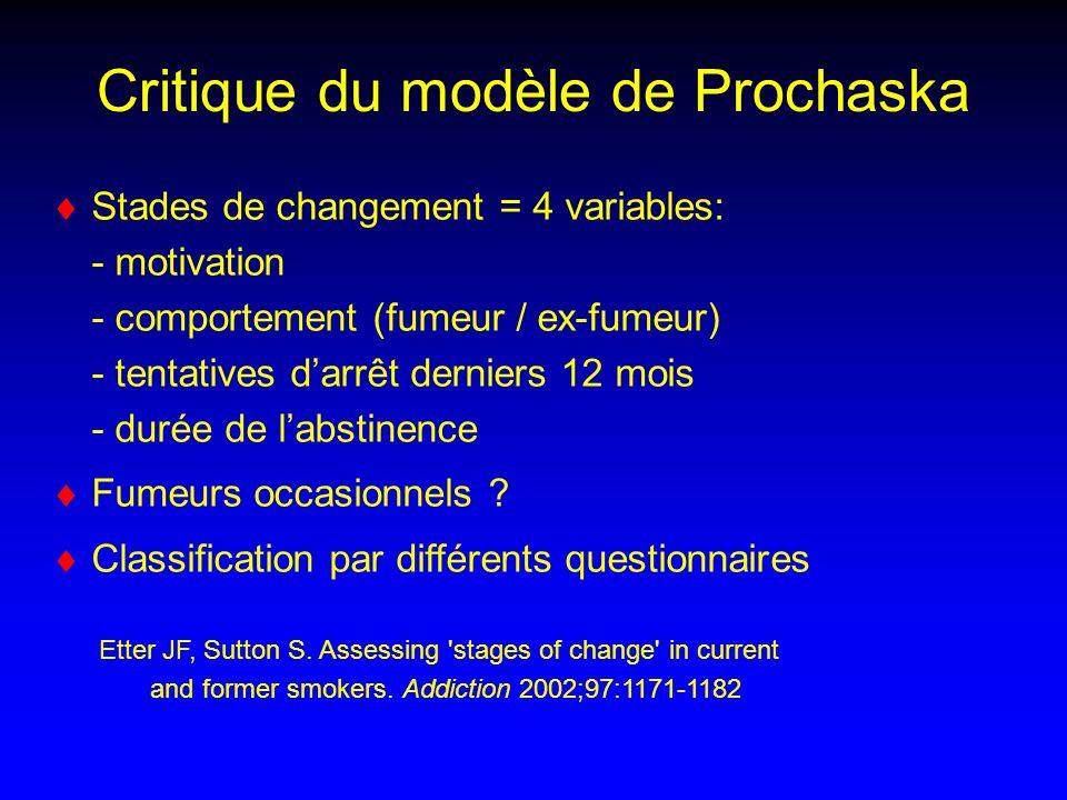 Critique du modèle de Prochaska Stades de changement = 4 variables: - motivation - comportement (fumeur / ex-fumeur) - tentatives darrêt derniers 12 mois - durée de labstinence Fumeurs occasionnels .