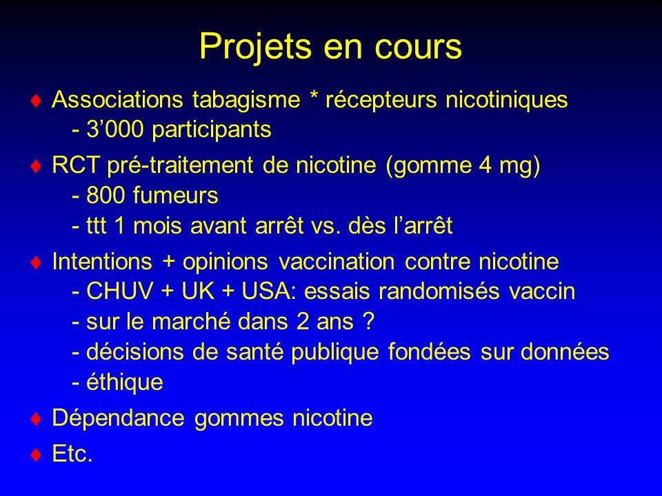 Projets en cours Associations tabagisme * récepteurs nicotiniques - 3000 participants RCT pré-traitement de nicotine (gomme 4 mg) - 800 fumeurs - ttt 1 mois avant arrêt vs.