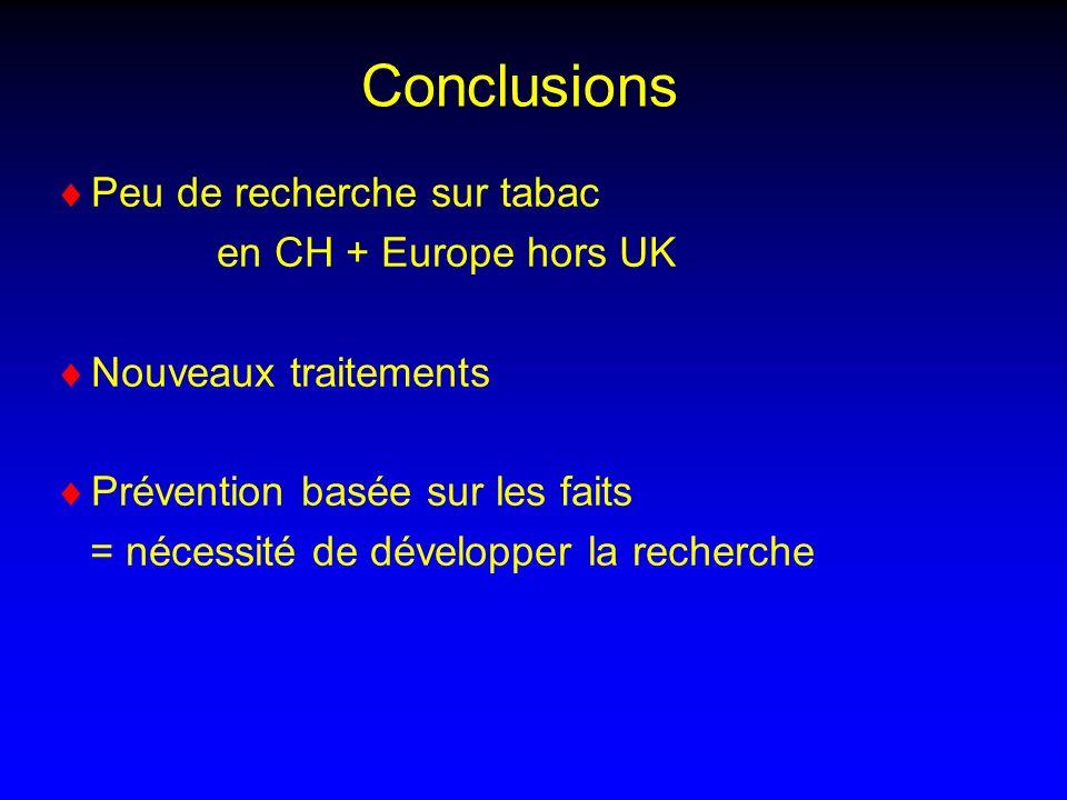 Peu de recherche sur tabac en CH + Europe hors UK Nouveaux traitements Prévention basée sur les faits = nécessité de développer la recherche Conclusions