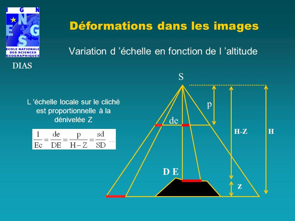 Variation d échelle en fonction de l altitude L échelle locale sur le cliché est proportionnelle à la dénivelée Z DIAS D E p de S z H H-Z Déformations