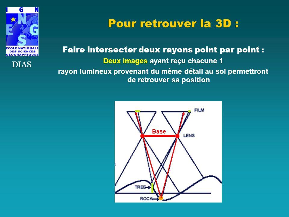 Pour retrouver la 3D : Faire intersecter deux rayons point par point : Deux images ayant reçu chacune 1 rayon lumineux provenant du même détail au sol