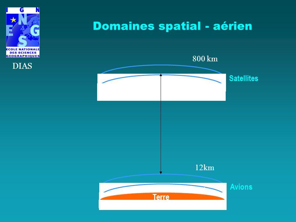 Domaines spatial - aérien Avions 12km Terre 3 km Satellites 800 km 400 km DIAS