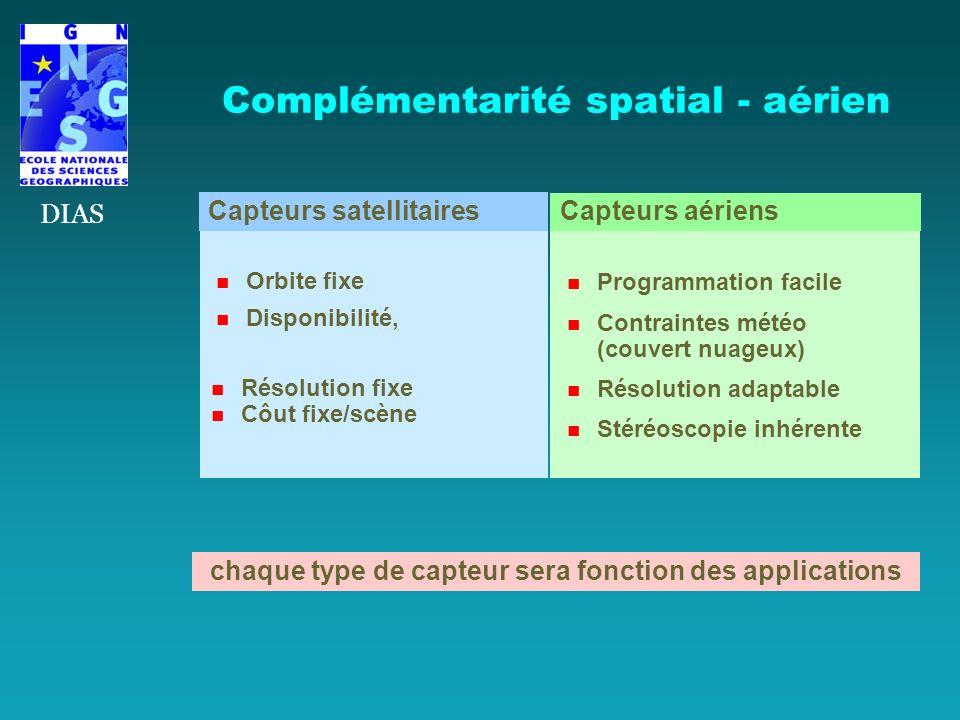 Complémentarité spatial - aérien chaque type de capteur sera fonction des applications Programmation facile Contraintes météo (couvert nuageux) Résolu