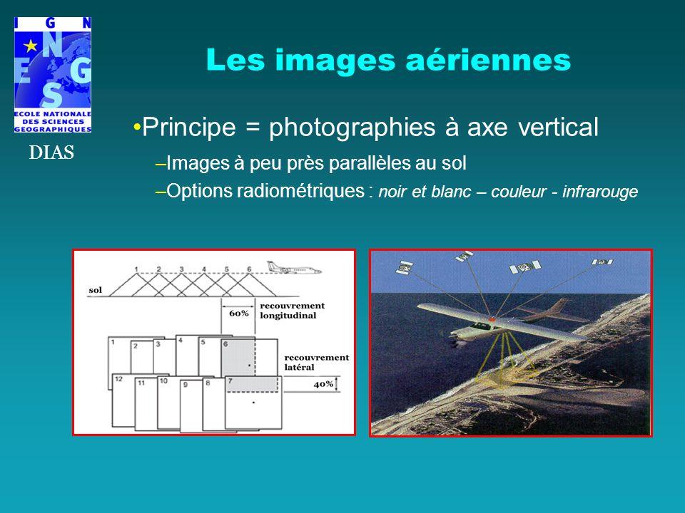 Les images aériennes Principe = photographies à axe vertical –Images à peu près parallèles au sol –Options radiométriques : noir et blanc – couleur -