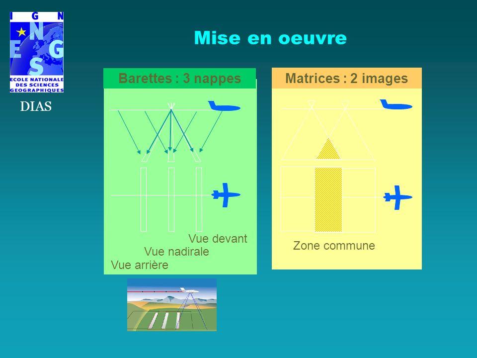 Mise en oeuvre Barettes : 3 nappes Vue devant Vue nadirale Vue arrière Matrices : 2 images Zone commune DIAS