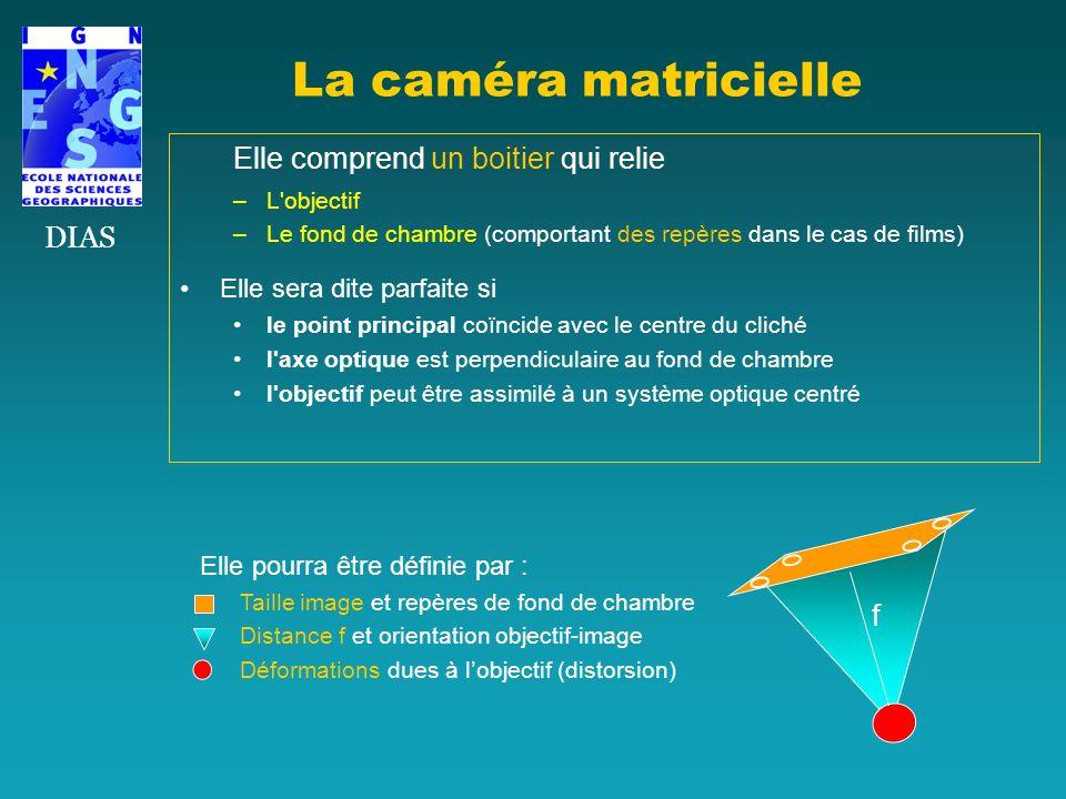 La caméra matricielle Elle comprend un boitier qui relie –L'objectif –Le fond de chambre (comportant des repères dans le cas de films) Elle sera dite