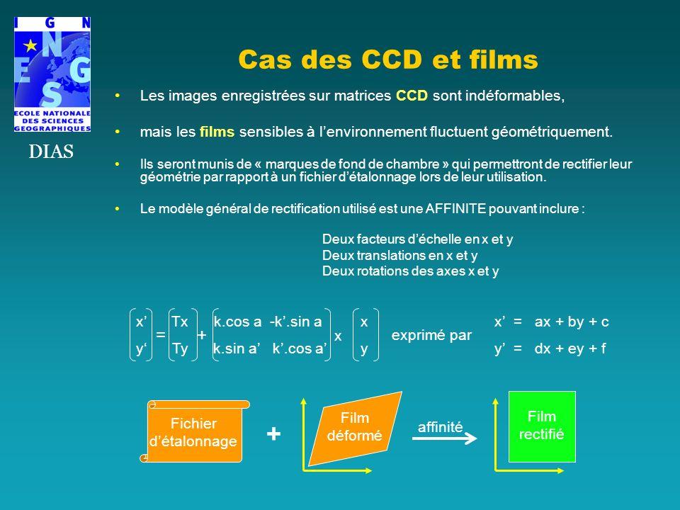 Cas des CCD et films Les images enregistrées sur matrices CCD sont indéformables, mais les films sensibles à lenvironnement fluctuent géométriquement.