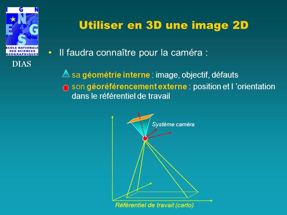 Utiliser en 3D une image 2D Il faudra connaître pour la caméra : –sa géométrie interne : image, objectif, défauts –son géoréférencement externe : posi