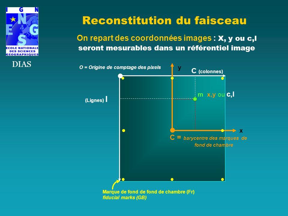 Reconstitution du faisceau DIAS x y m x,y ou c,l Marque de fond de fond de chambre (Fr) fiducial marks (GB) C (colonnes) (Lignes) l C = barycentre des