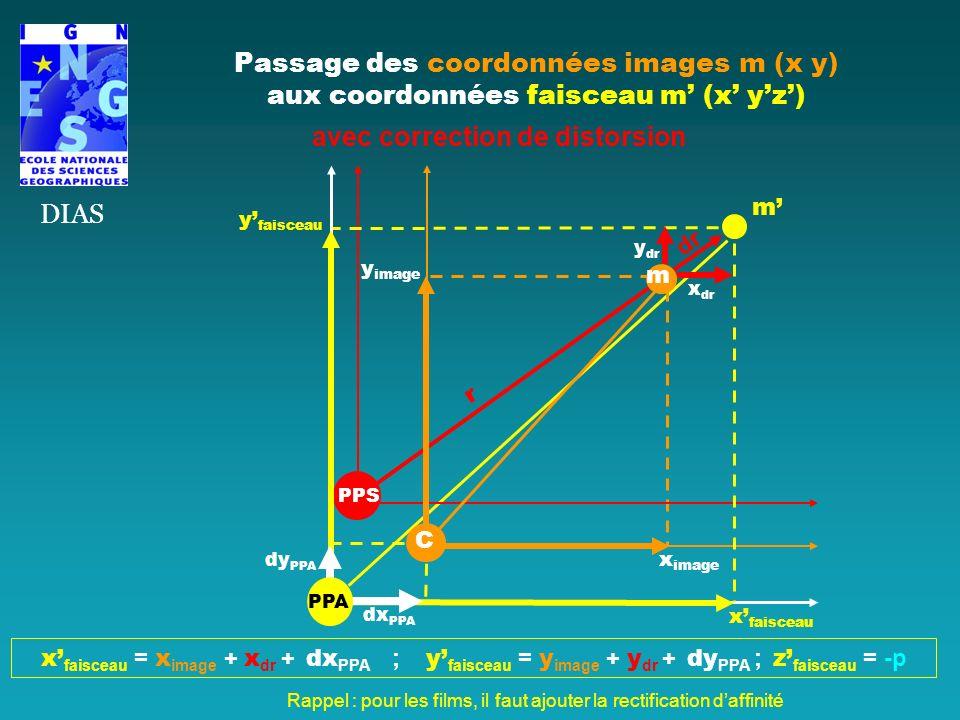 Passage des coordonnées images m (x y) aux coordonnées faisceau m (x yz) DIAS x faisceau = x image + x dr + dx PPA ; y faisceau = y image + y dr + dy