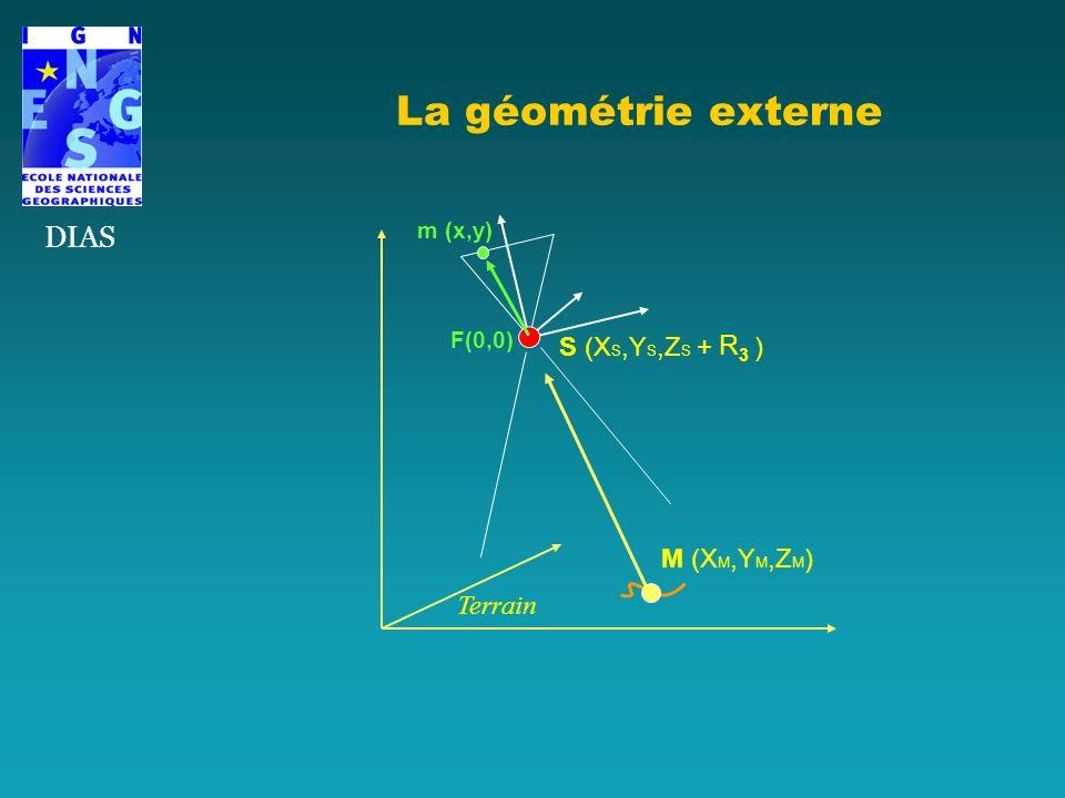 La géométrie externe DIAS Terrain S (X S,Y S,Z S + R 3 ) M (X M,Y M,Z M ) m (x,y) F(0,0)