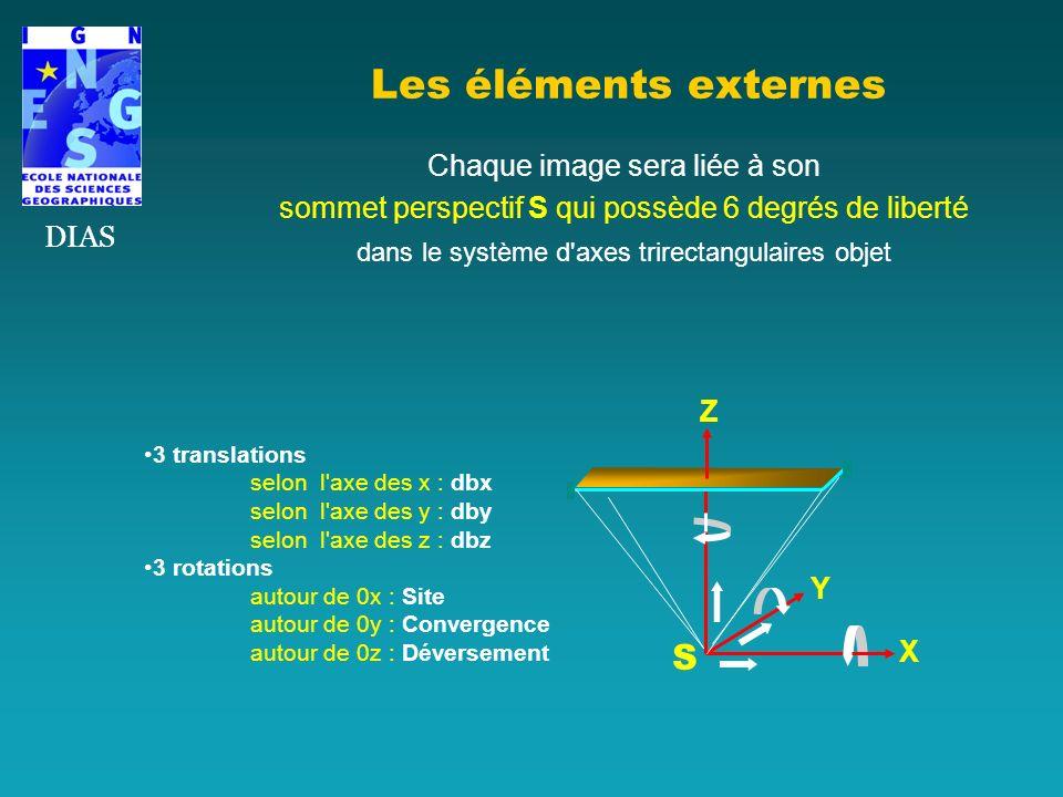 Les éléments externes Chaque image sera liée à son sommet perspectif S qui possède 6 degrés de liberté dans le système d'axes trirectangulaires objet