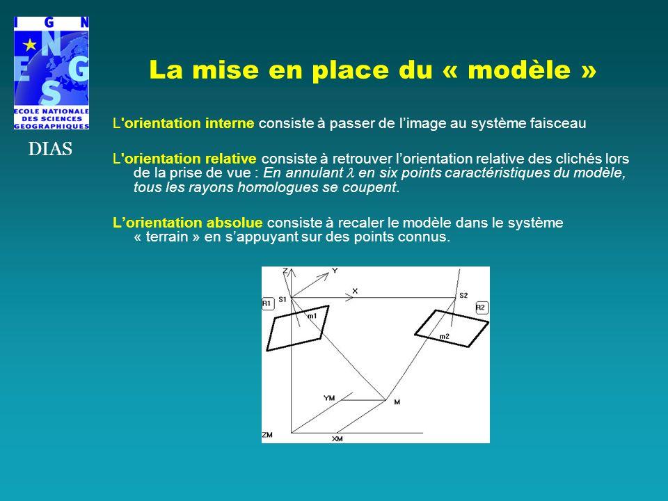 La mise en place du « modèle » L'orientation interne consiste à passer de limage au système faisceau L'orientation relative consiste à retrouver lorie