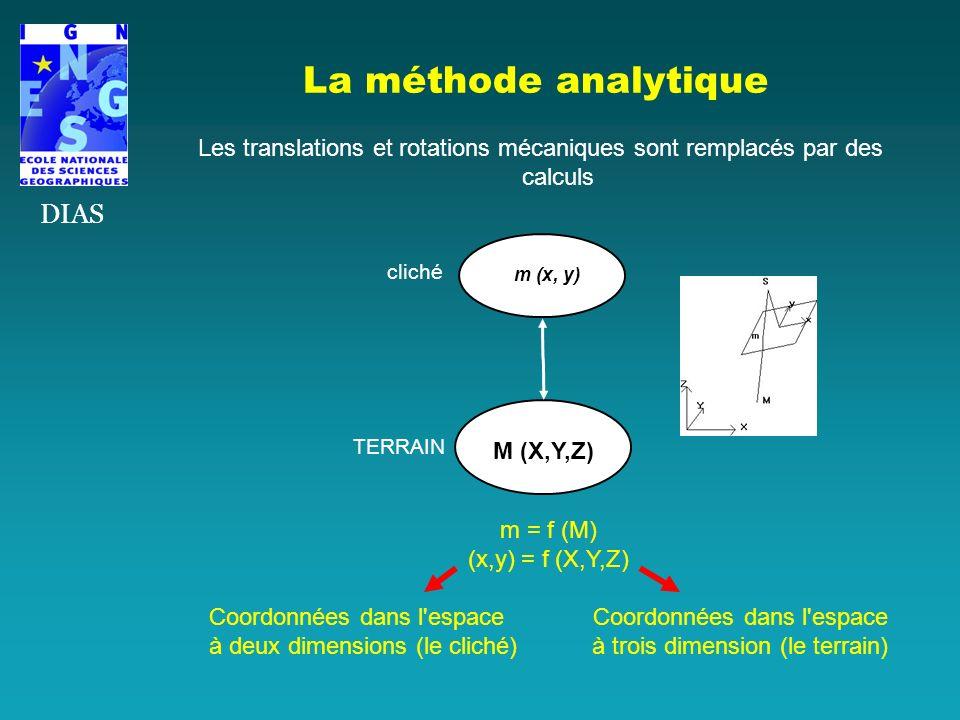 m = f (M) (x,y) = f (X,Y,Z)Coordonnées dans l'espace à deux dimensions (le cliché) à trois dimension (le terrain) La méthode analytique Les translatio