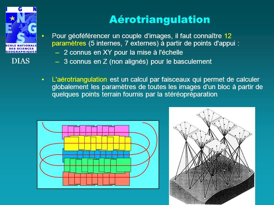Aérotriangulation Pour géoféférencer un couple dimages, il faut connaître 12 paramètres (5 internes, 7 externes) à partir de points d'appui : –2 connu
