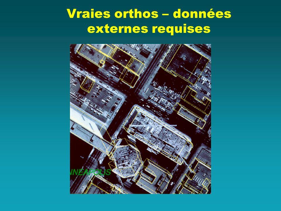 Vraies orthos – données externes requises