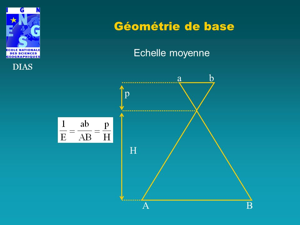 Géométrie de base Echelle moyenne p H a b A B DIAS