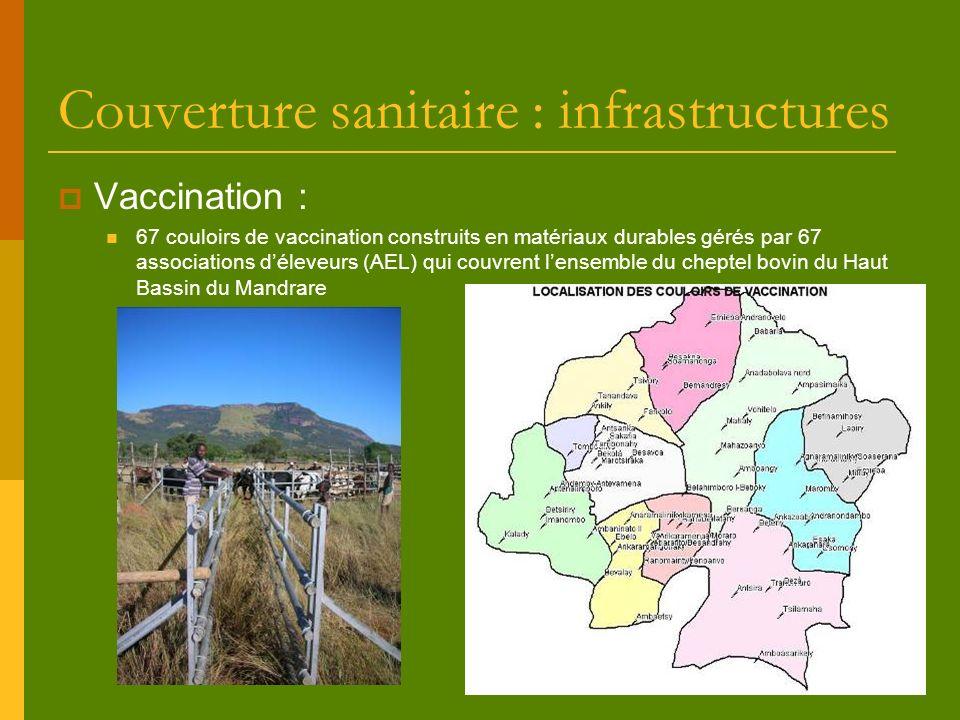 2 Couverture sanitaire : infrastructures Vaccination : 67 couloirs de vaccination construits en matériaux durables gérés par 67 associations déleveurs