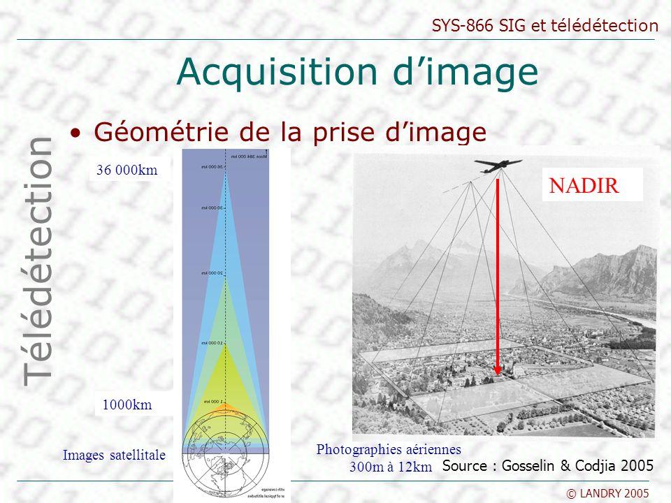 SYS-866 SIG et télédétection © LANDRY 2005 Acquisition dimage Géométrie de la prise dimage Télédétection Source : Gosselin & Codjia 2005 36 000km 1000