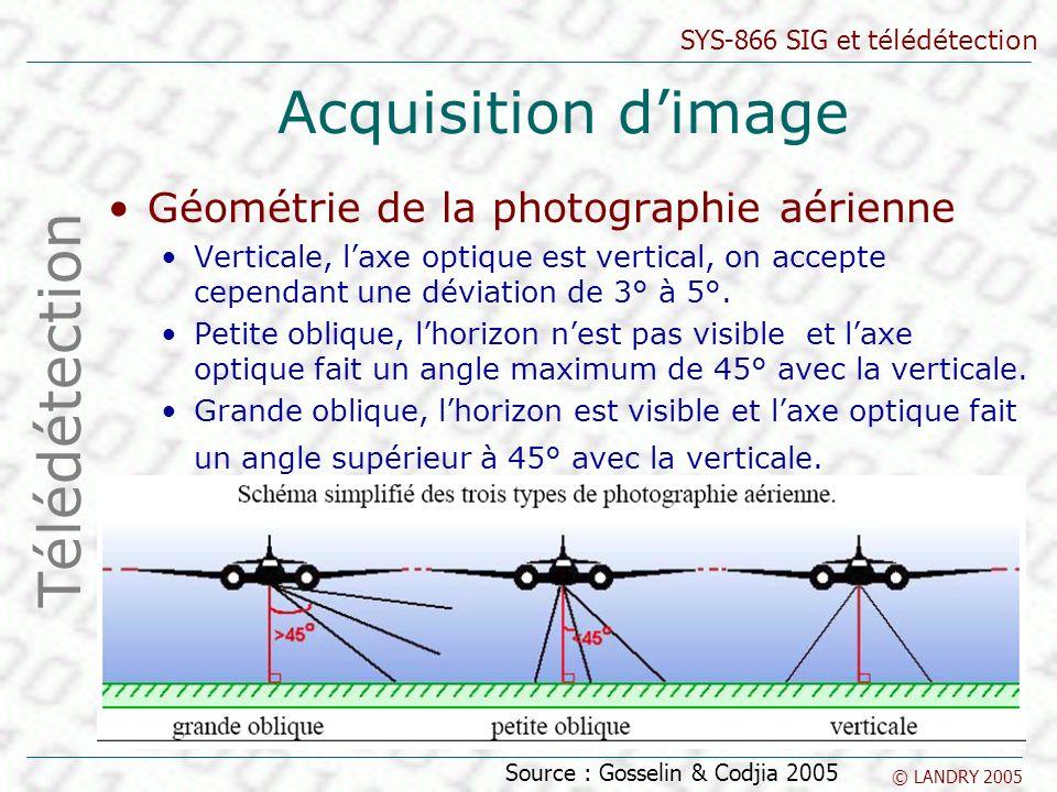 SYS-866 SIG et télédétection © LANDRY 2005 Acquisition dimage Géométrie de la photographie aérienne Verticale, laxe optique est vertical, on accepte c