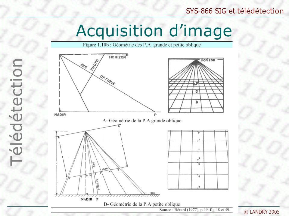 SYS-866 SIG et télédétection © LANDRY 2005 Acquisition dimage Télédétection