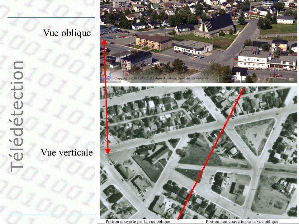 SYS-866 SIG et télédétection © LANDRY 2005 Télédétection Source : CCT Vue oblique Vue verticale
