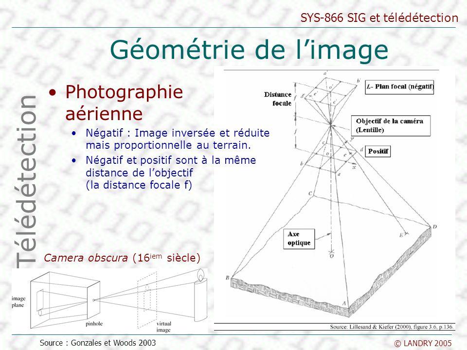 SYS-866 SIG et télédétection © LANDRY 2005 Géométrie de limage Photographie aérienne Négatif : Image inversée et réduite mais proportionnelle au terra