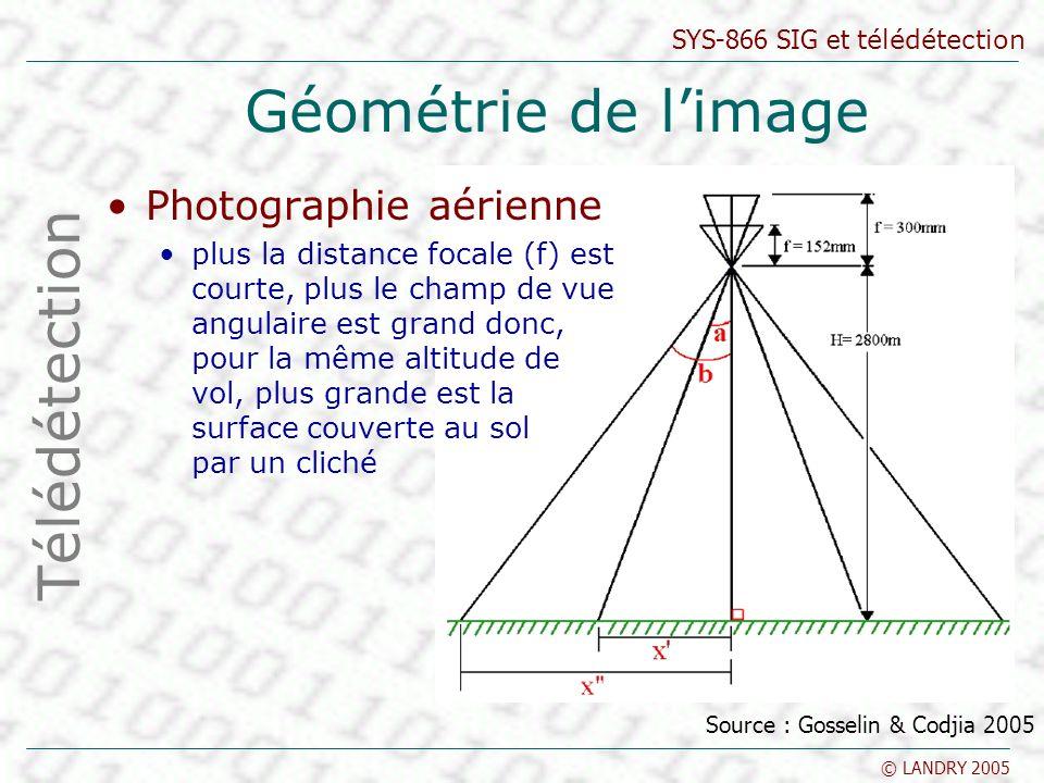 SYS-866 SIG et télédétection © LANDRY 2005 Géométrie de limage Photographie aérienne plus la distance focale (f) est courte, plus le champ de vue angu