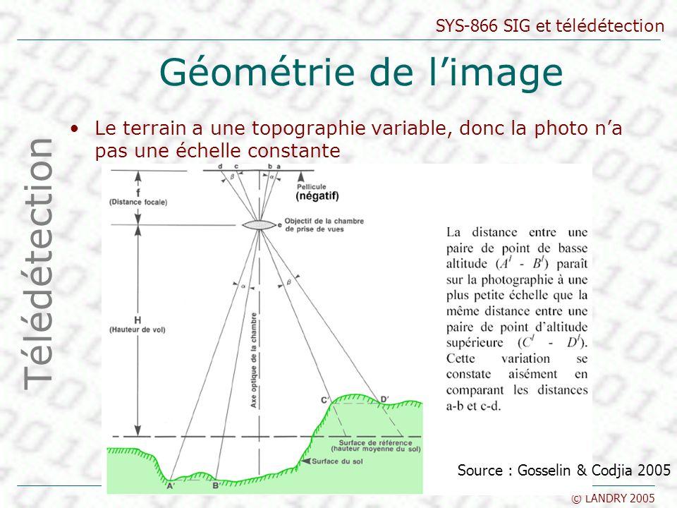SYS-866 SIG et télédétection © LANDRY 2005 Géométrie de limage Le terrain a une topographie variable, donc la photo na pas une échelle constante Téléd