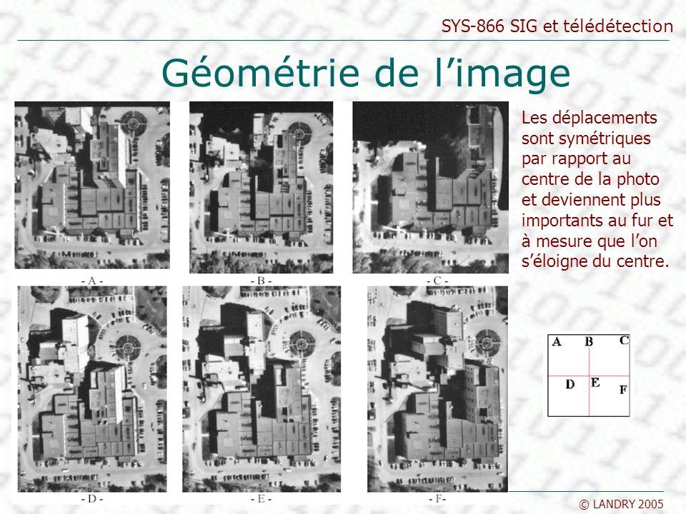 SYS-866 SIG et télédétection © LANDRY 2005 Géométrie de limage Télédétection Les déplacements sont symétriques par rapport au centre de la photo et de