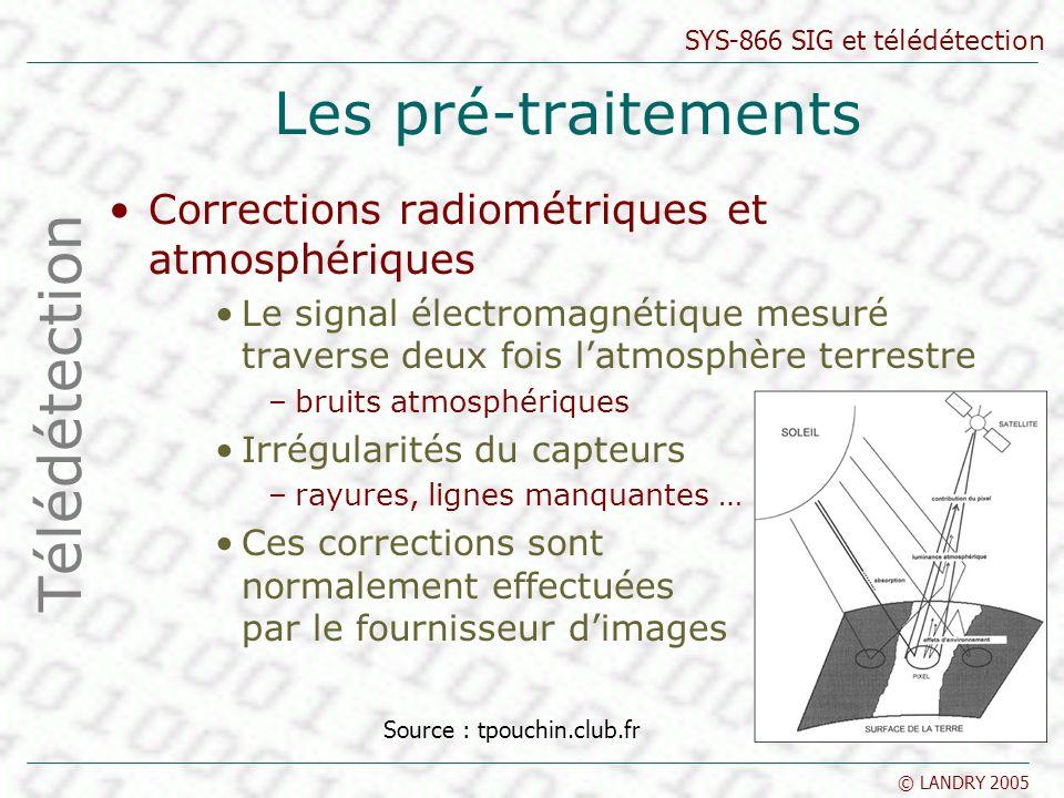 SYS-866 SIG et télédétection © LANDRY 2005 Les pré-traitements Corrections radiométriques et atmosphériques Le signal électromagnétique mesuré travers