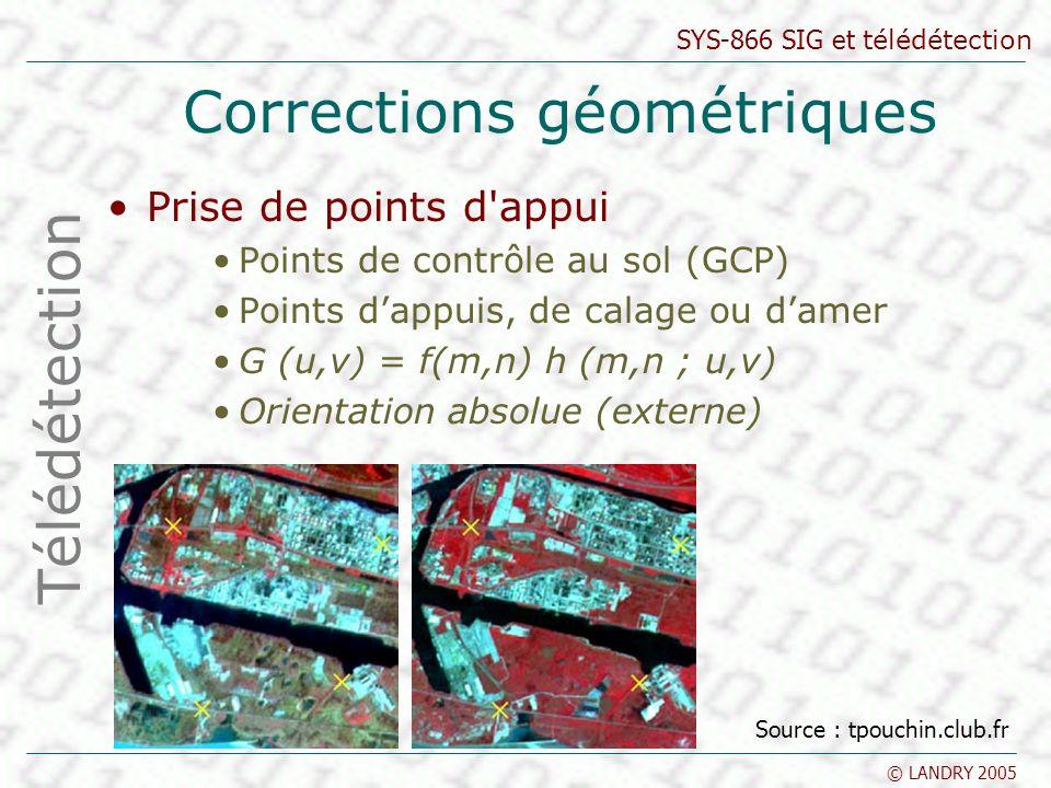 SYS-866 SIG et télédétection © LANDRY 2005 Corrections géométriques Prise de points d'appui Points de contrôle au sol (GCP) Points dappuis, de calage