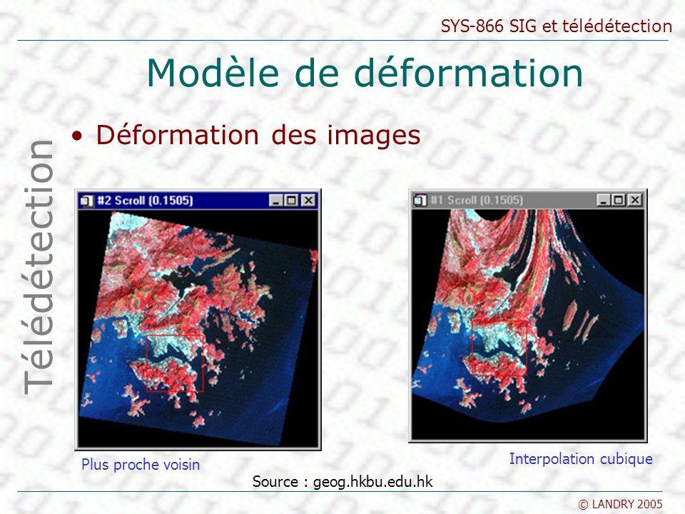 SYS-866 SIG et télédétection © LANDRY 2005 Modèle de déformation Télédétection Plus proche voisin Interpolation cubique Déformation des images Source