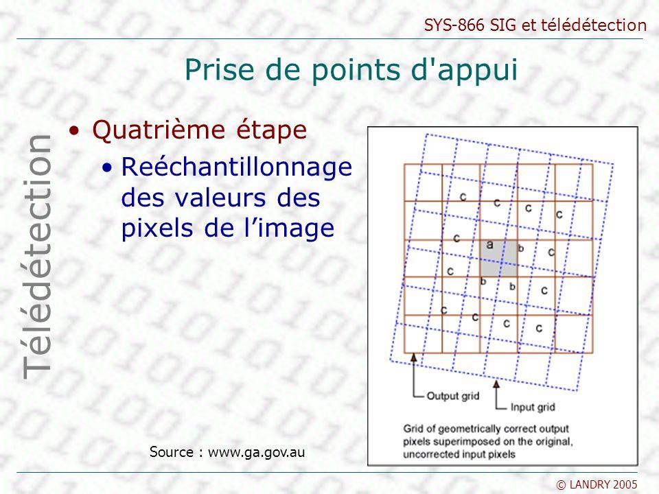 SYS-866 SIG et télédétection © LANDRY 2005 Prise de points d'appui Quatrième étape Reéchantillonnage des valeurs des pixels de limage Télédétection So