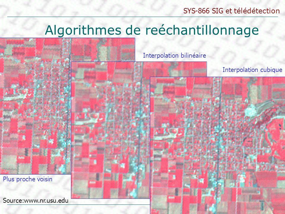 SYS-866 SIG et télédétection © LANDRY 2005 Algorithmes de reéchantillonnage Télédétection Plus proche voisin Interpolation bilinéaire Interpolation cu