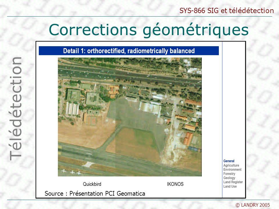 SYS-866 SIG et télédétection © LANDRY 2005 Corrections géométriques Télédétection Source : Présentation PCI Geomatica