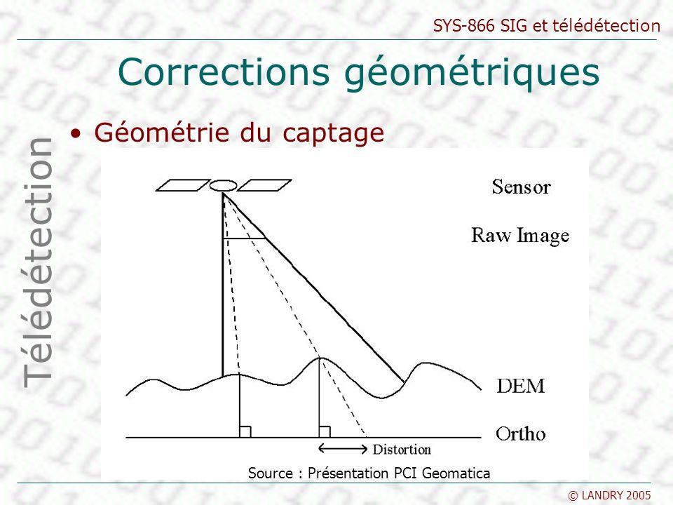 SYS-866 SIG et télédétection © LANDRY 2005 Corrections géométriques Géométrie du captage Télédétection Source : Présentation PCI Geomatica