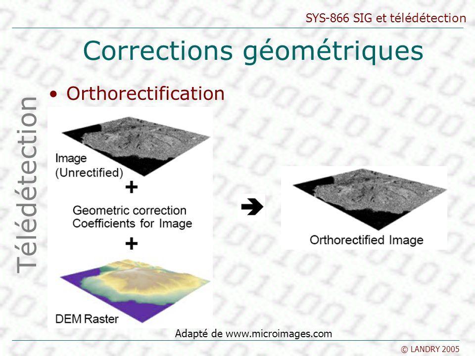 SYS-866 SIG et télédétection © LANDRY 2005 Corrections géométriques Orthorectification Télédétection Adapté de www.microimages.com