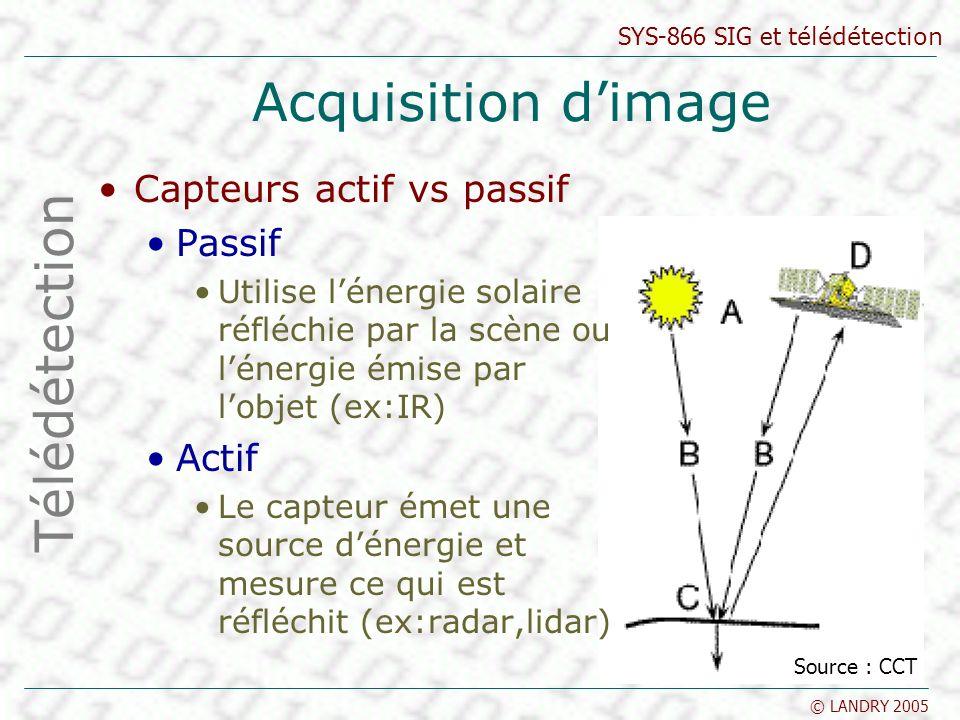 SYS-866 SIG et télédétection © LANDRY 2005 Acquisition dimage Capteurs actif vs passif Passif Utilise lénergie solaire réfléchie par la scène ou léner