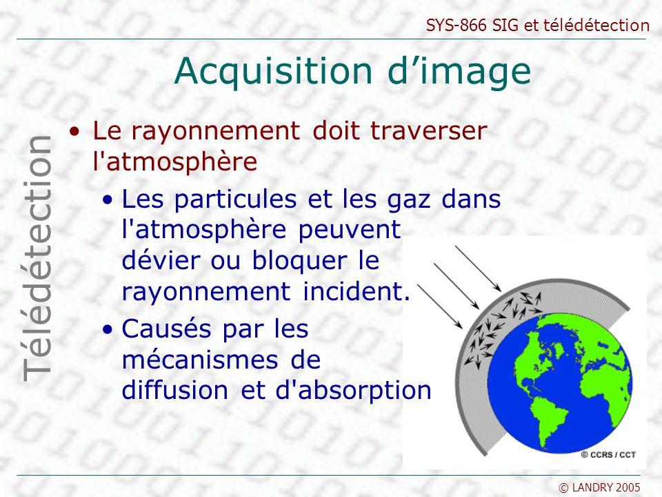 SYS-866 SIG et télédétection © LANDRY 2005 Acquisition dimage Le rayonnement doit traverser l'atmosphère Les particules et les gaz dans l'atmosphère p