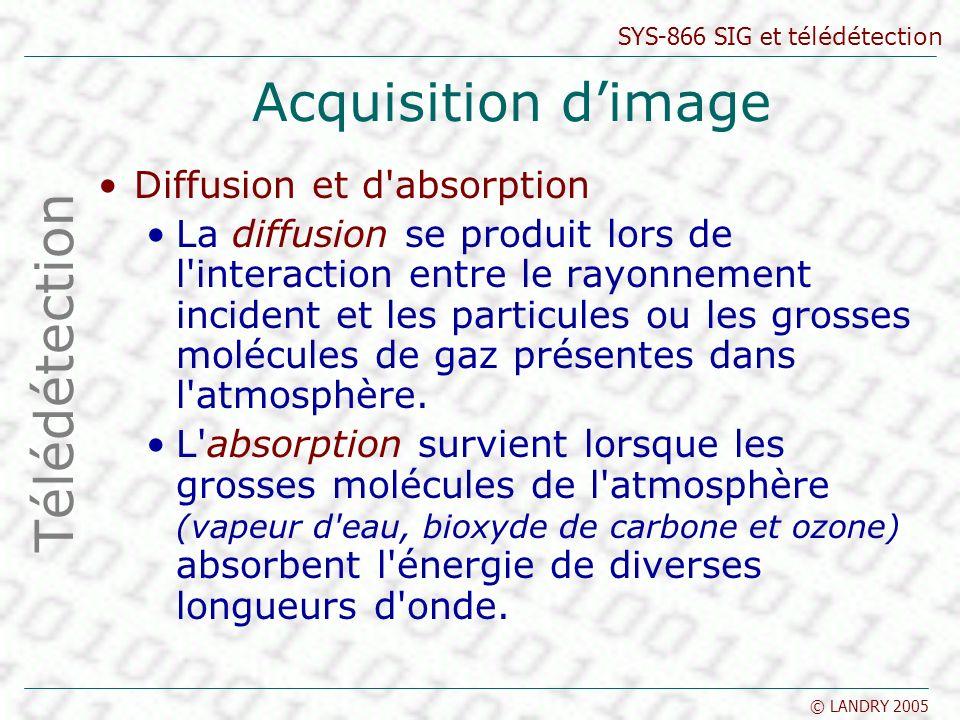 SYS-866 SIG et télédétection © LANDRY 2005 Acquisition dimage Diffusion et d'absorption La diffusion se produit lors de l'interaction entre le rayonne