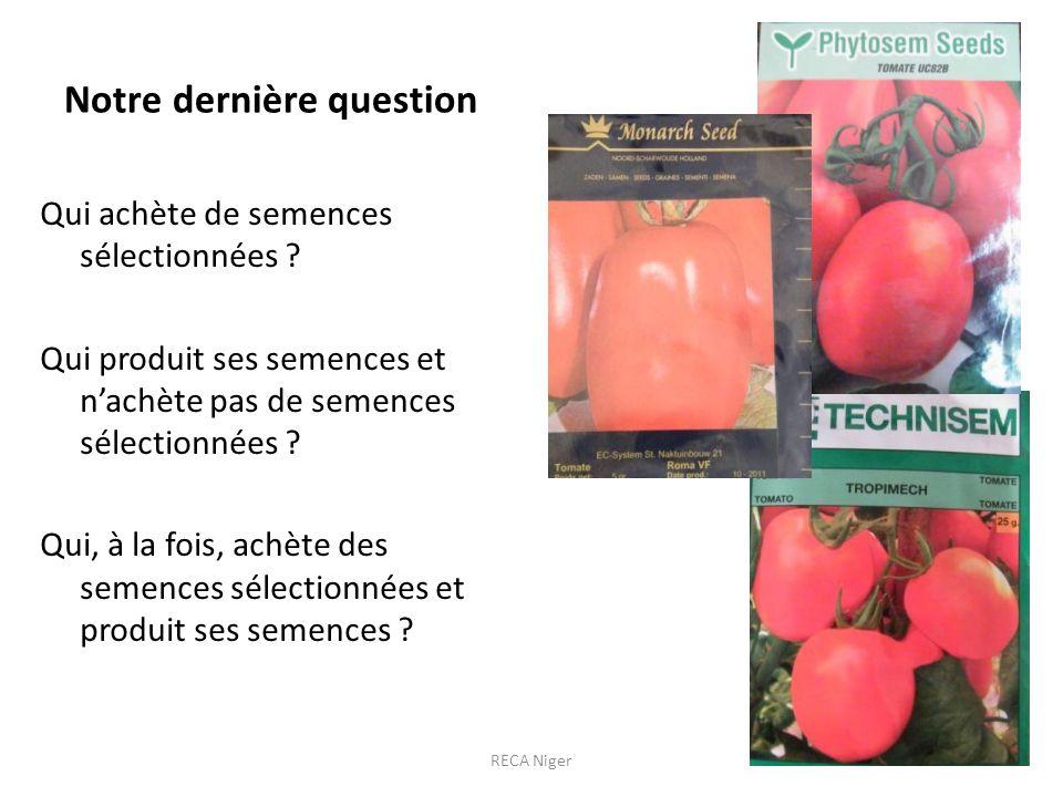 Notre dernière question Qui achète de semences sélectionnées ? Qui produit ses semences et nachète pas de semences sélectionnées ? Qui, à la fois, ach