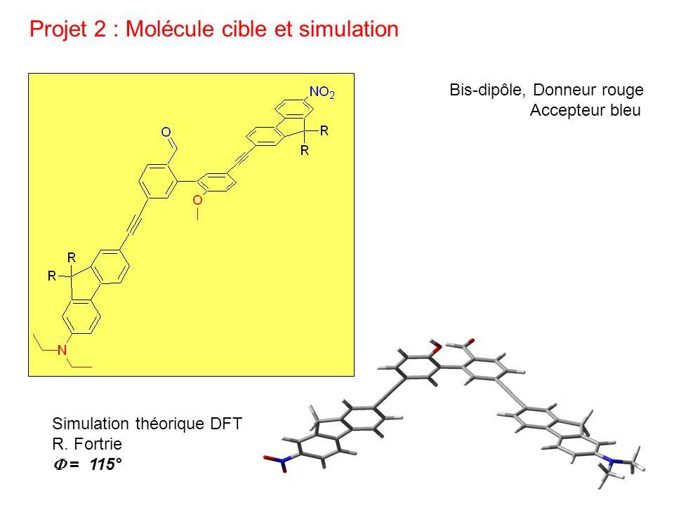 Projet 2 : Molécule cible et simulation Simulation théorique DFT R. Fortrie = 115° Bis-dipôle, Donneur rouge Accepteur bleu