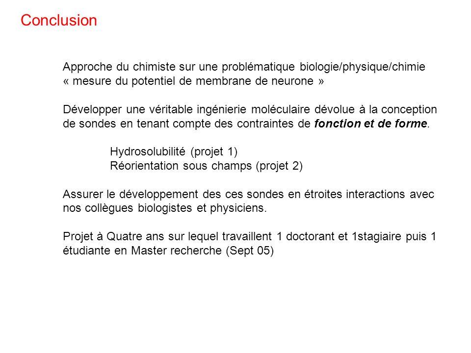 Conclusion Approche du chimiste sur une problématique biologie/physique/chimie « mesure du potentiel de membrane de neurone » Développer une véritable