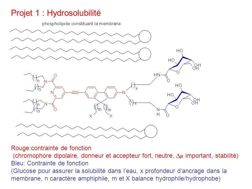 Projet 1 : Hydrosolubilité Rouge:contrainte de fonction (chromophore dipolaire, donneur et accepteur fort, neutre, important, stabilité) Bleu: Contrai