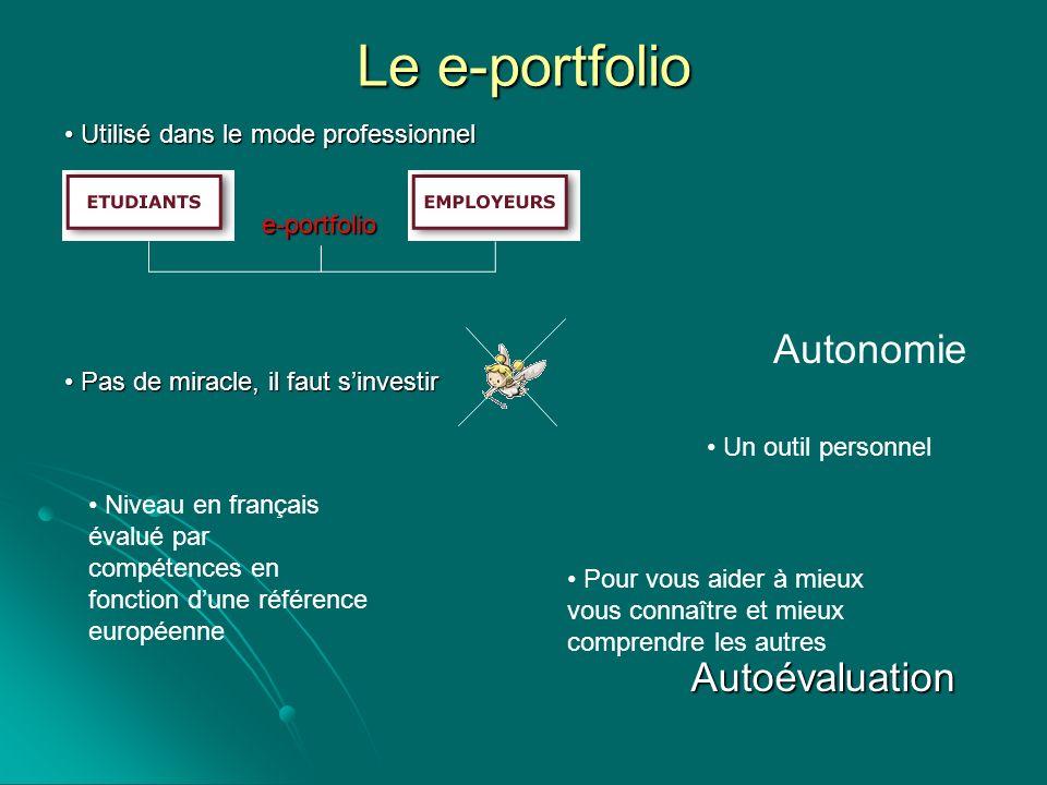 Le e-portfolio Autoévaluation e-portfolio Utilisé dans le mode professionnel Utilisé dans le mode professionnel Pas de miracle, il faut sinvestir Pas