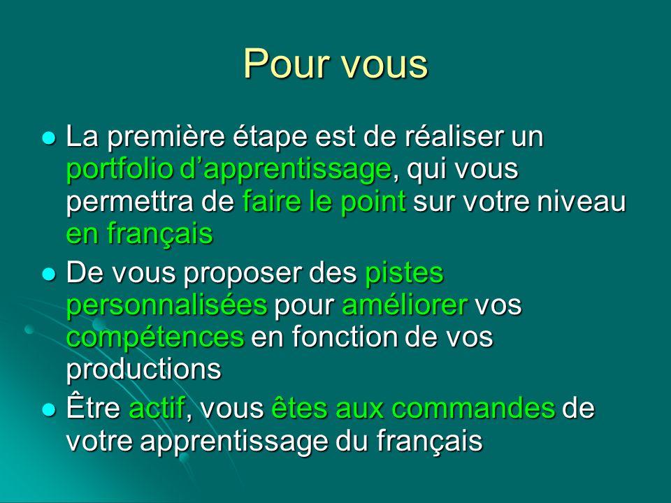 Pour vous La première étape est de réaliser un portfolio dapprentissage, qui vous permettra de faire le point sur votre niveau en français La première